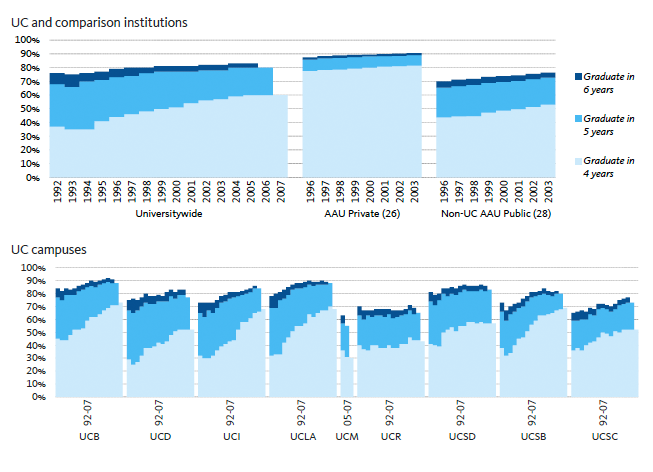 Data visualization. please download the source data for accessible information.